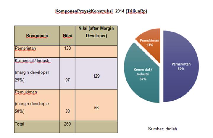 tabel diagram